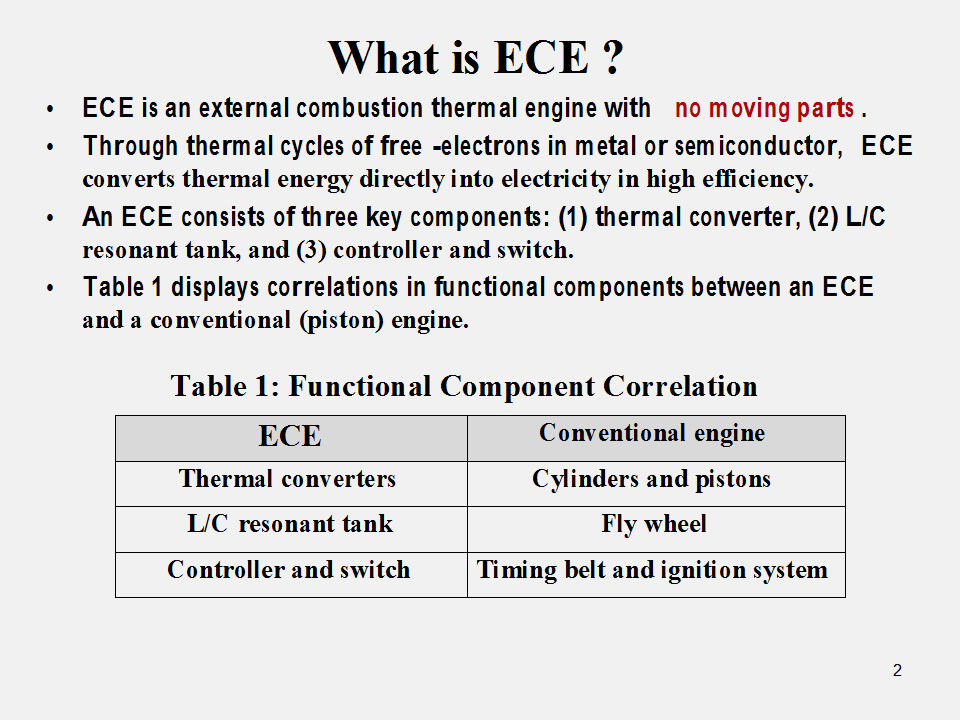 Electronic Carnot Engine (ECE) - A new range extender? | Electric ...