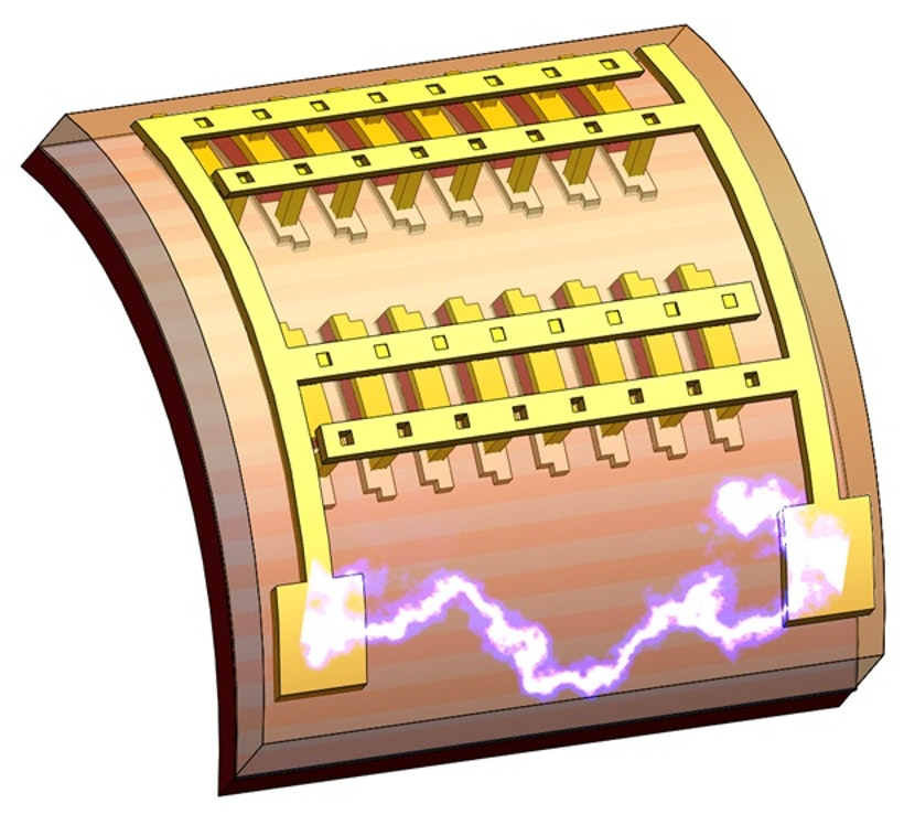 nano generator