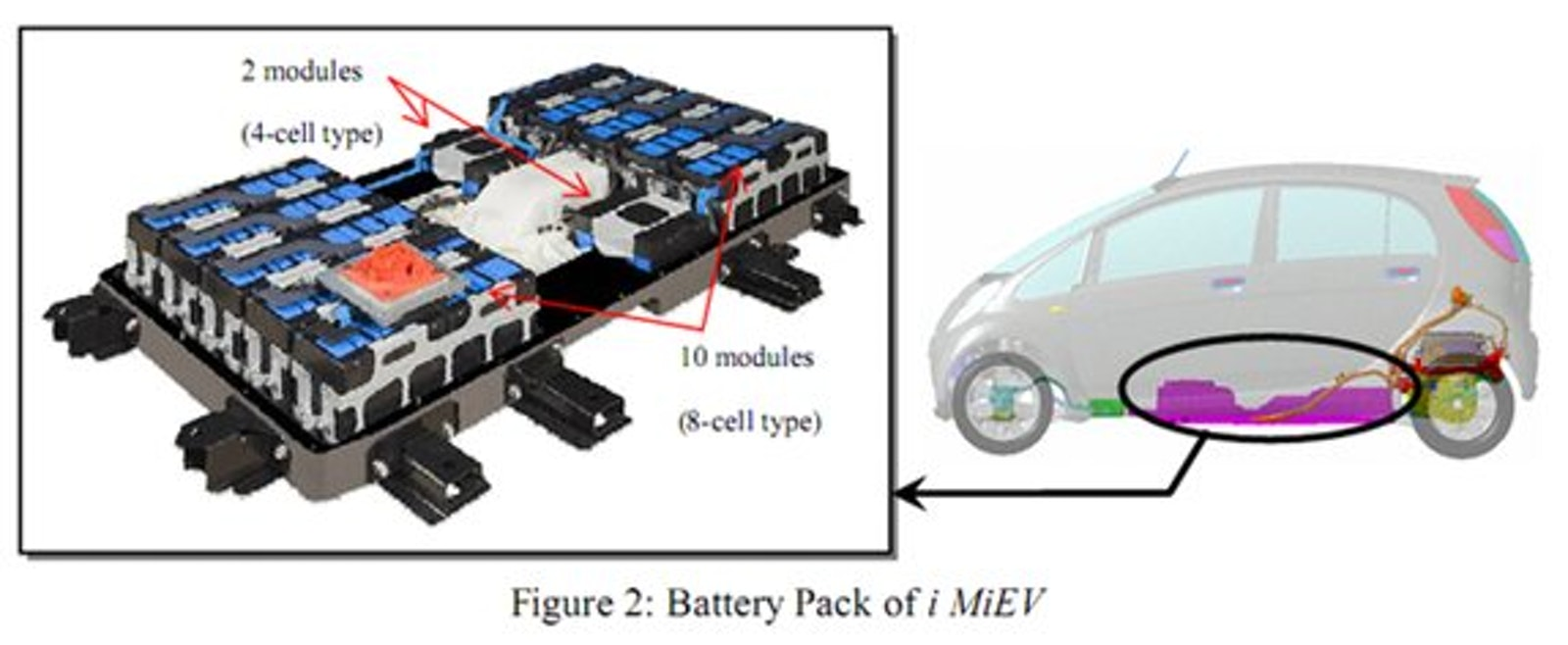 The growing EV market will fail without battery size