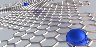 Graphene joins race to redefine standard unit of electric current