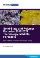 Solid-State and Polymer Batteries 2017-2027: Technology, Markets, Forecasts