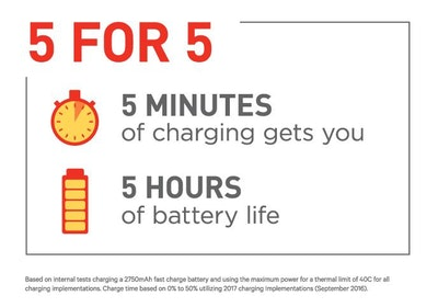 Five minutes of charging for five hours of battery life