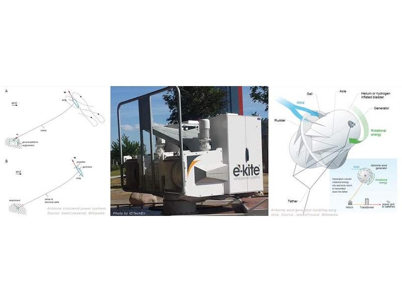 Kite power: Diesel killer or wind turbine killer? | Off Grid