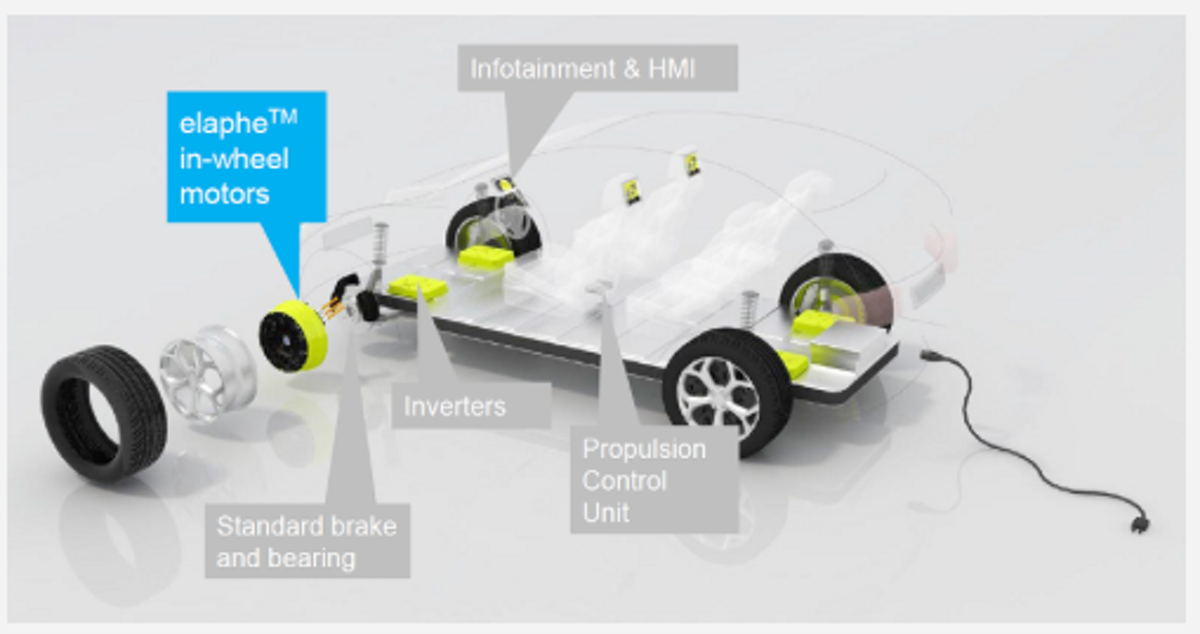 Elaphe presents leading in-wheel technology | Electric Vehicles Research