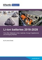 Li-ion Batteries 2018-2028