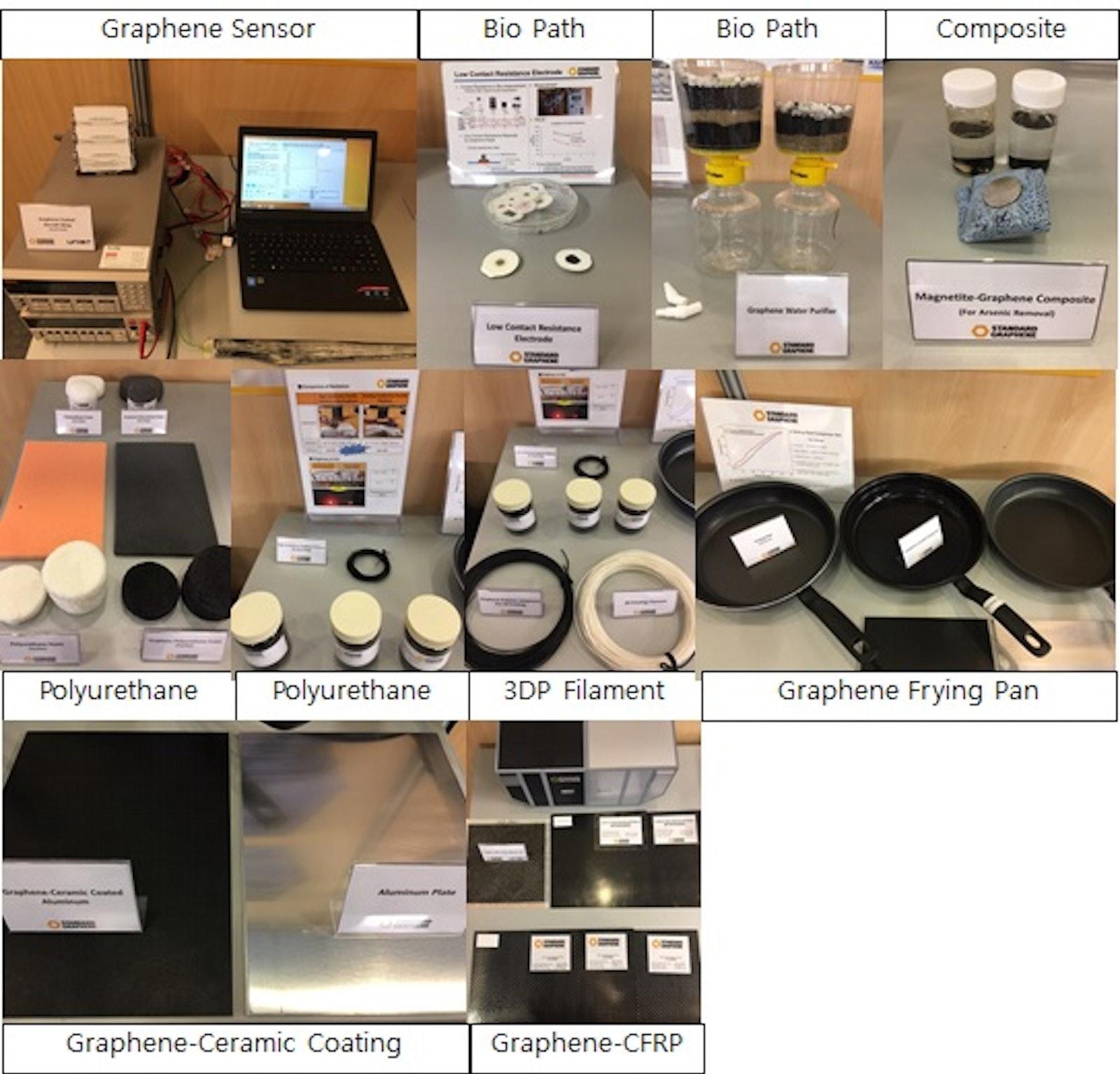Spotlight on Standard Graphene Inc  | Printed Electronics World
