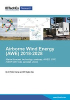 Airborne Wind Energy (AWE) 2018-2028
