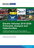 Electric Vehicles 2018-2038: Forecasts, Analysis and Opportunities