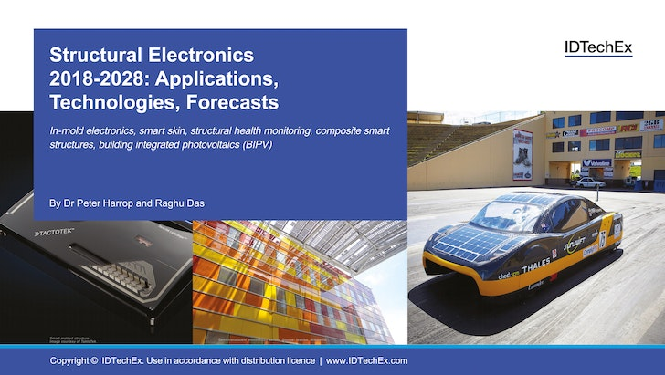 Structural Electronics 2018-2028: Applications, Technologies, Forecasts