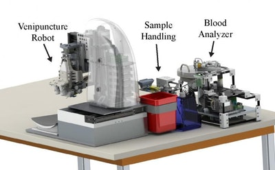 Automated robotic device for faster blood testing