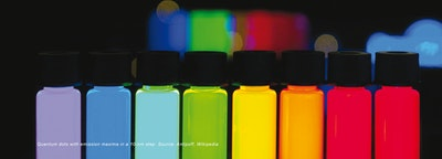Quantum dots: time of growth and change
