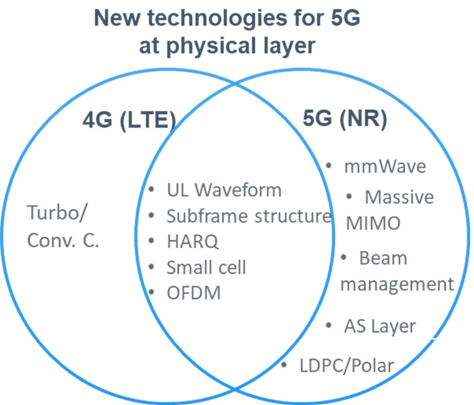IDTechEx Research: 5G is coming, what to expect and why | IDTechEx