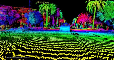 Fiber laser sensing trends: LiDAR, gas detection & structural health
