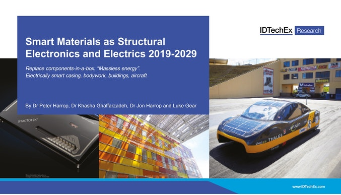 Smart Materials as Structural Electronics and Electrics 2019-2029