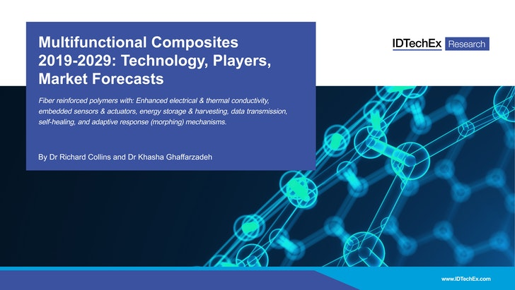 Multifunctional Composites 2019-2029: Technology, Players, Market Forecasts