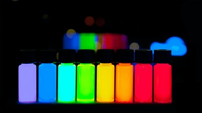 Quantum dots: when will color filter or on-chip QD displays arrive?