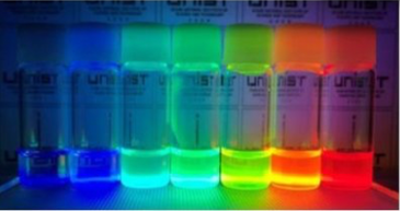 Simple fabrication of full-color perovskite LEDs