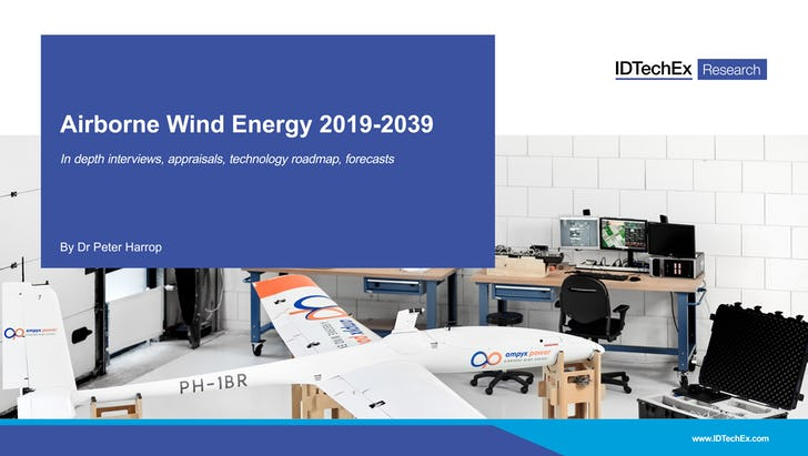 Flugwindkraft (Airborne Wind Energy, AWE) 2019-2039