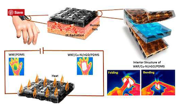 Nanowires heat wearable heater