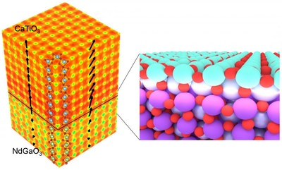 3D imaging technique unlocks properties of perovskite crystals