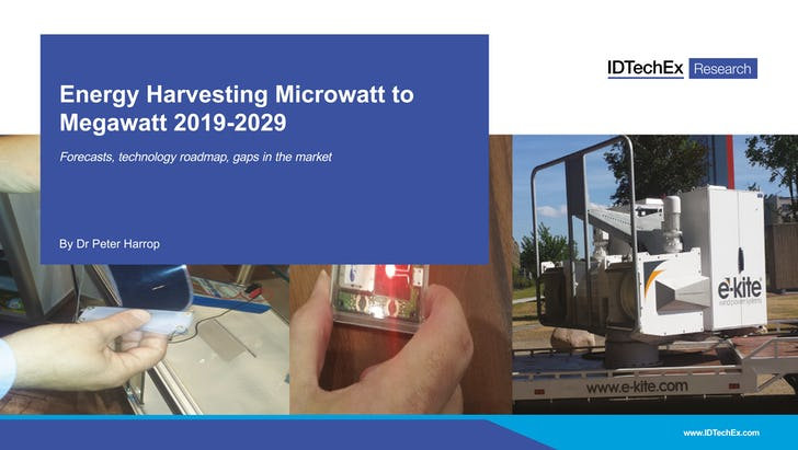 Energy Harvesting Microwatt to Megawatt 2019-2029
