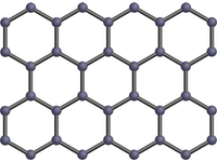 Graphene competitive landscape will be drastically reconfigured