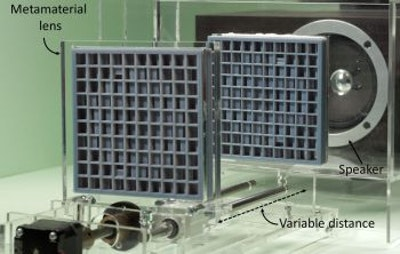 3D printed metamaterials improve sound quality