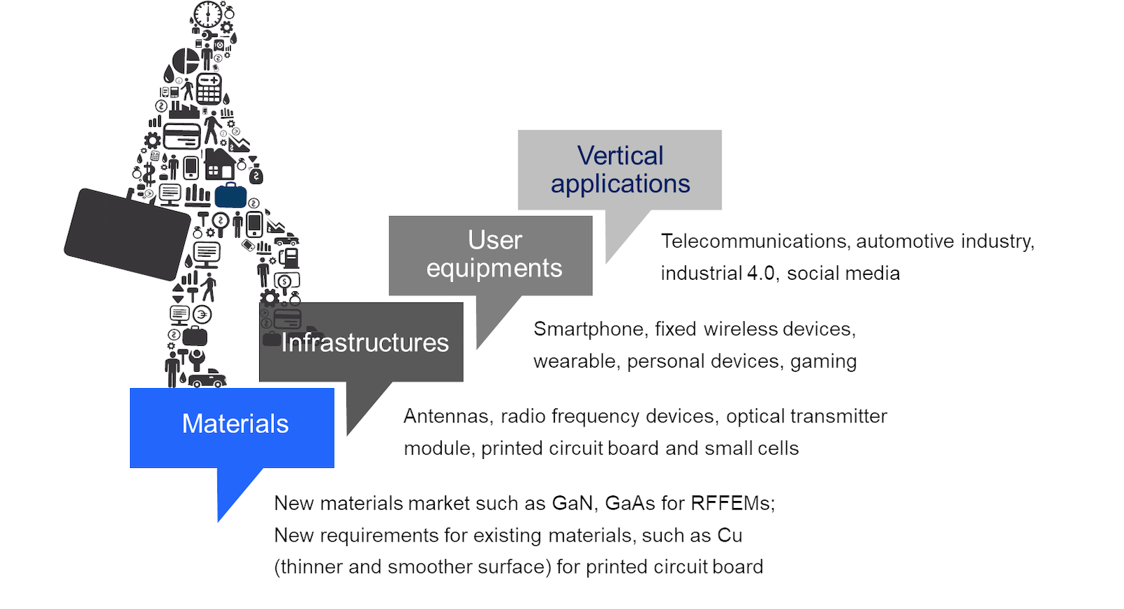 Get ready for the 5G revolution   IDTechEx Research Article