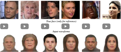 AI generates human faces based on their voices