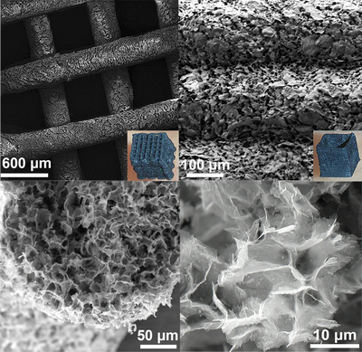 3D printable 2D materials show promise to improve energy storage