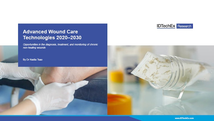 Advanced Wound Care Technologies 2020-2030