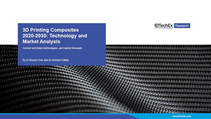 3D Printing Composites 2020-2030: Technology and Market