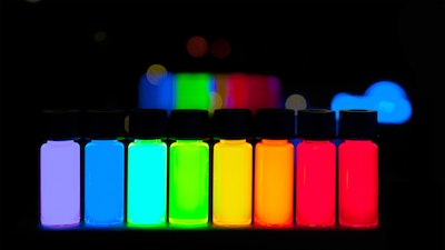 Quantum Dots: Material Innovation Trends