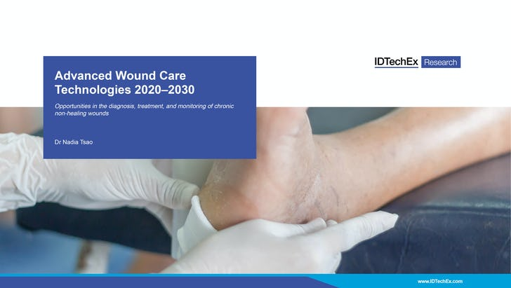 高级伤口护理技术2020-2030