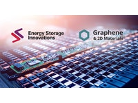 Graphene Offers a Large Potential for the Energy Storage Market