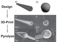 3D Printing Improves Tiny Electrodes for Medical Sensors