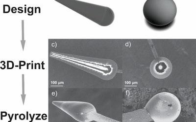 3D Printing Improves Tiny Electrodes for Medical Sensors