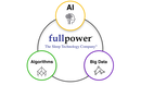 Fullpower Technologies