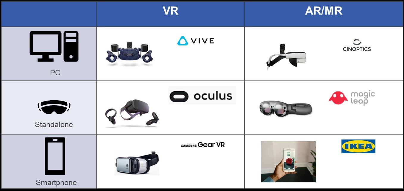 Thiet-bi-VR-AR