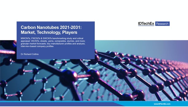 Carbon Nanotubes 2021-2031: Market, Technology, Players