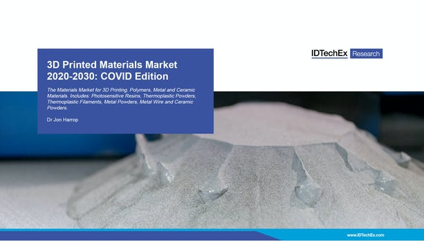 3D Printed Materials Market 2020-2030: COVID Edition