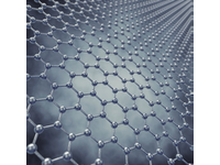 IDTechEx: The Graphene Market Will Reach $700m by 2031