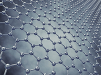 Graphene Market: Orders Arrive, Consolidation Awaits