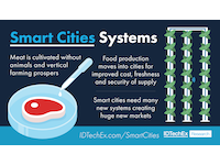 Smart Cities Pivot to Water