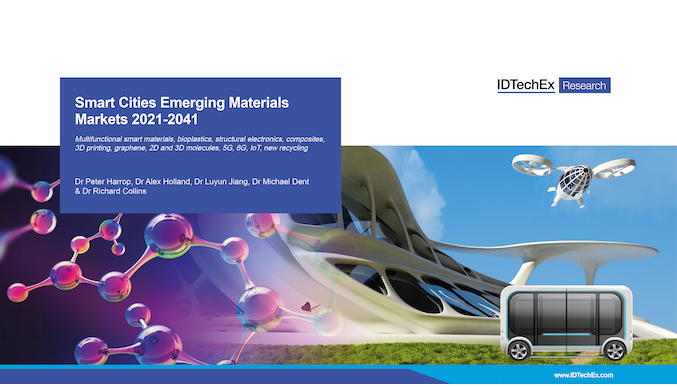 Smart Cities Emerging Materials Markets 2021-2041
