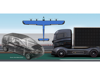 Join the Upcoming Webinar: Solar Vehicles Arrive Big Time