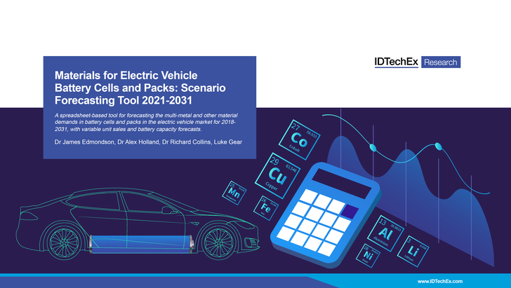 Materials for Electric Vehicle Battery Cells and Packs: Scenario Forecasting Tool 2021-2031