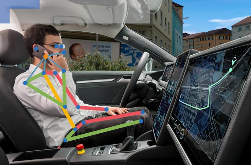 人工智能检测驾驶员正在做什么